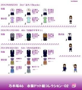 乃木坂46ドット絵衣装図鑑