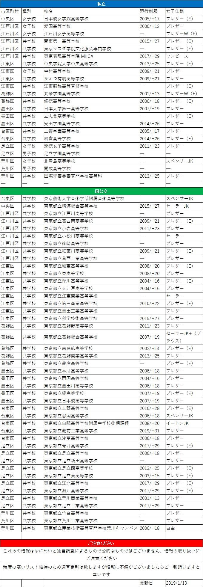 東京都高等学校制服データベース