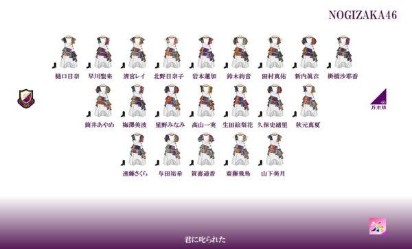 乃木坂28th君に叱られた歌衣装ドット絵選抜フォーメーションVer.